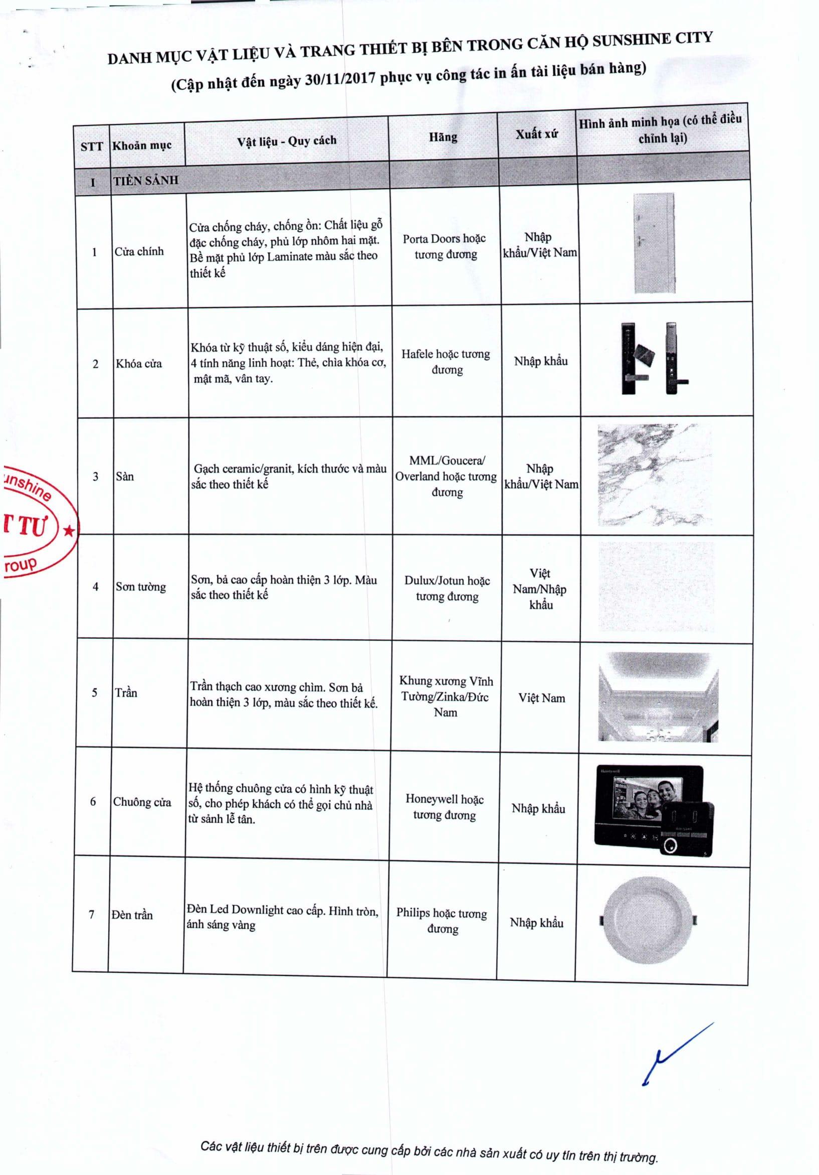 Danh mục vật liệu và trang thiết bị bên trong căn hộ Sunshine City-1