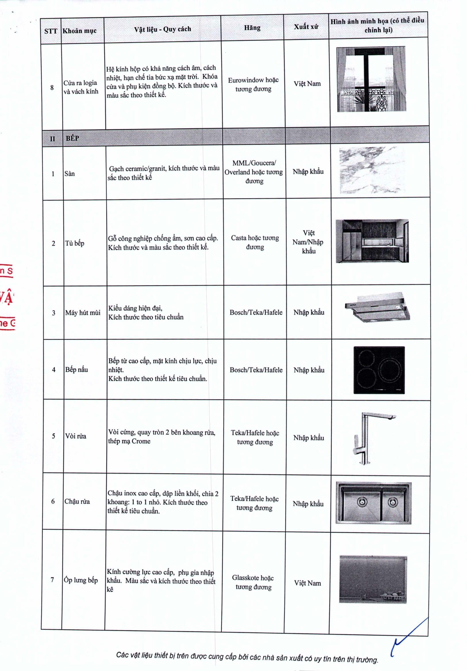 Danh mục vật liệu và trang thiết bị bên trong căn hộ Sunshine City-2