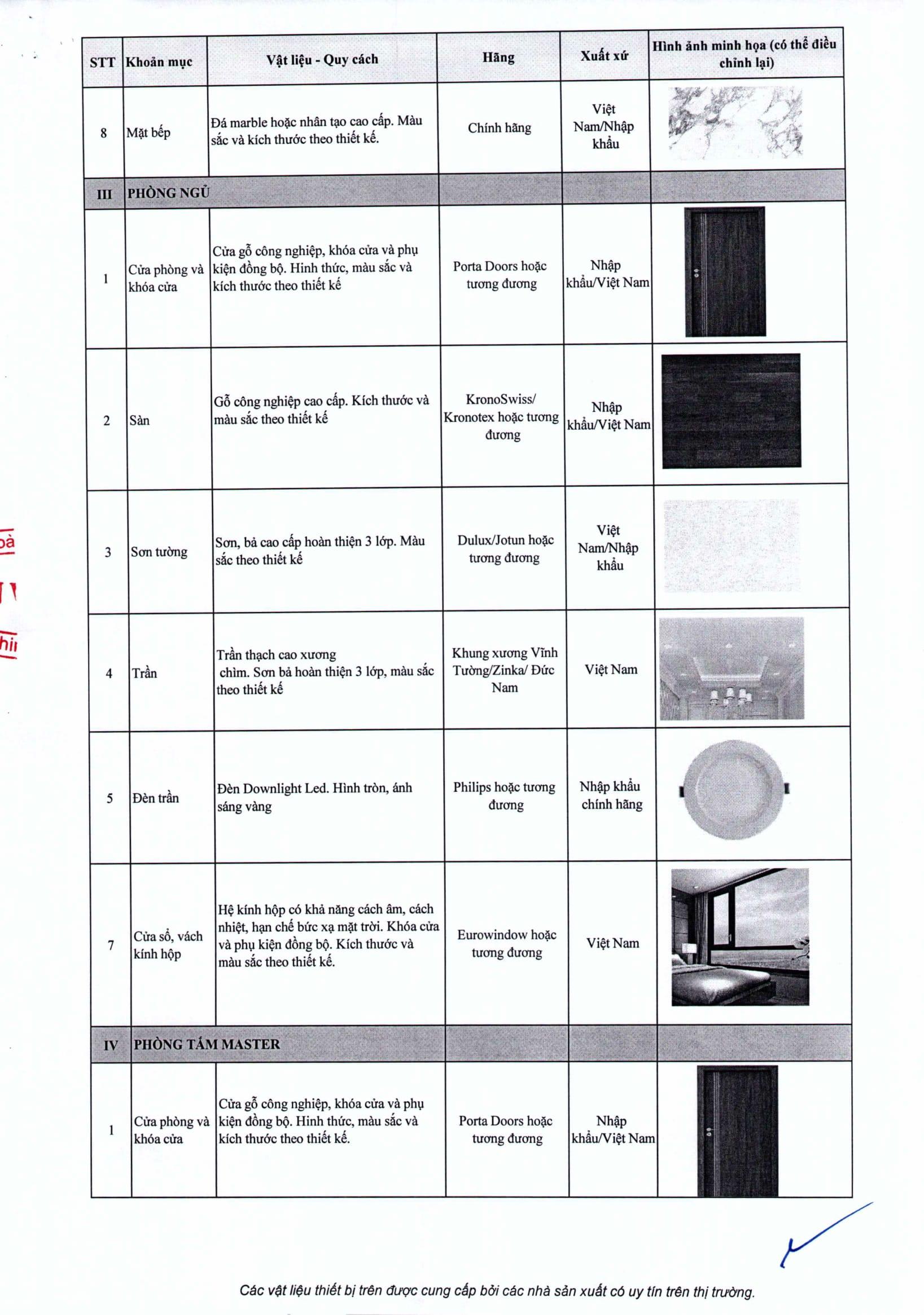 Danh mục vật liệu và trang thiết bị bên trong căn hộ Sunshine City-3