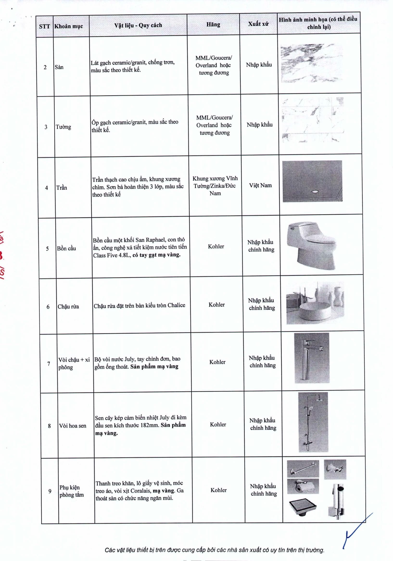 Danh mục vật liệu và trang thiết bị bên trong căn hộ Sunshine City-6