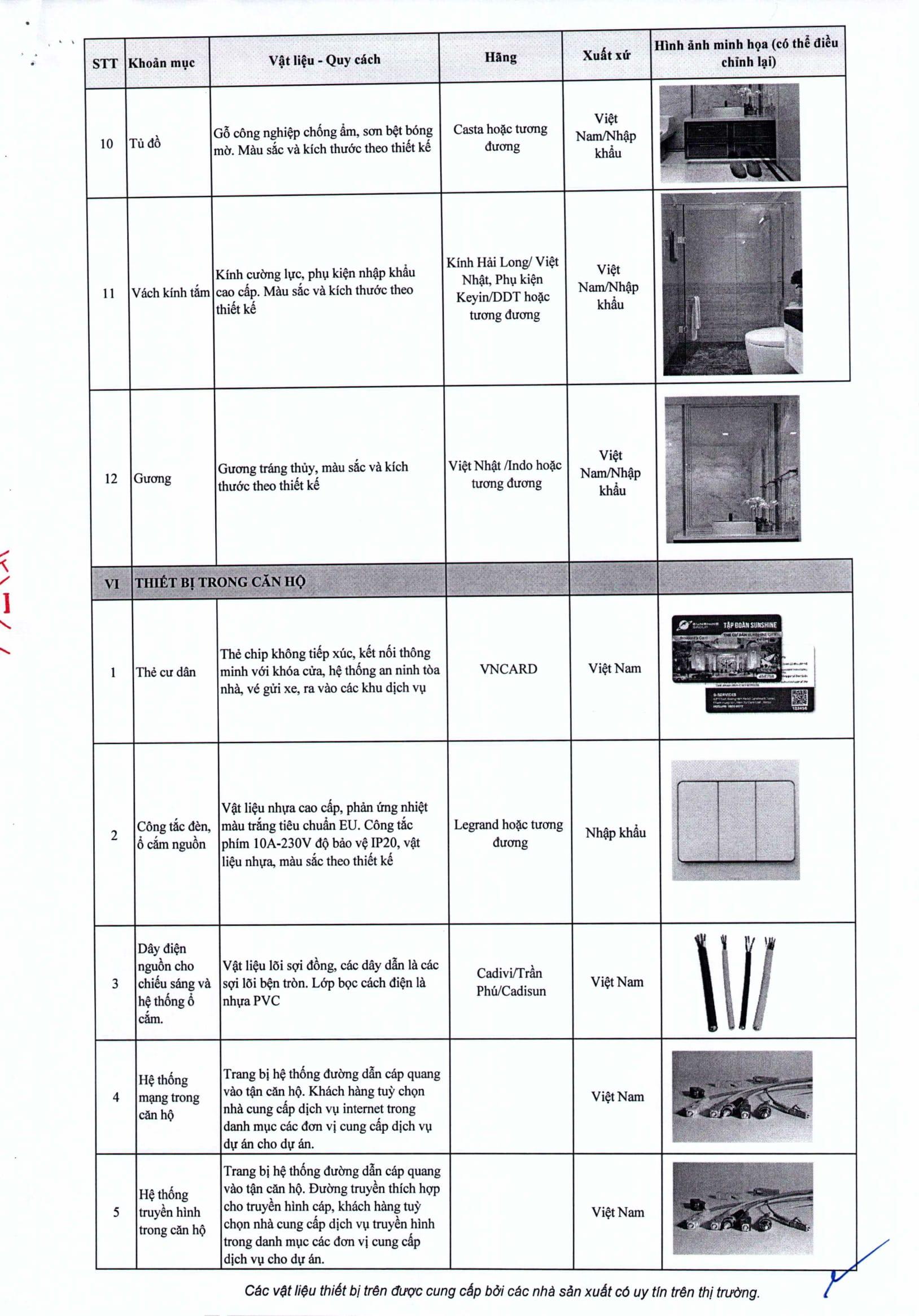 Danh mục vật liệu và trang thiết bị bên trong căn hộ Sunshine City-7
