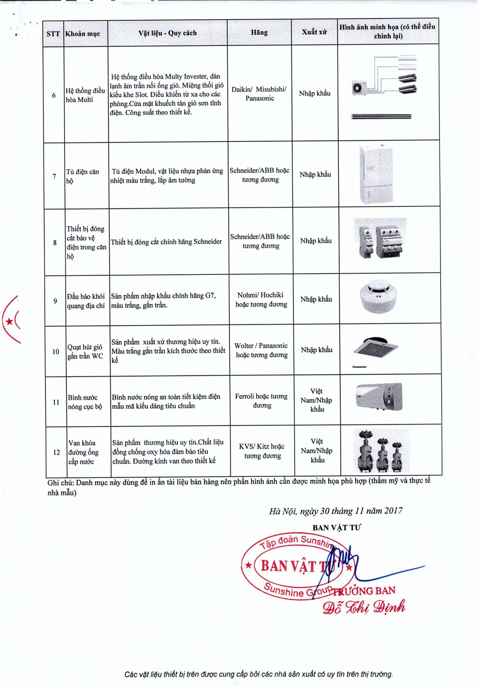 Danh mục vật liệu và trang thiết bị bên trong căn hộ Sunshine City-8
