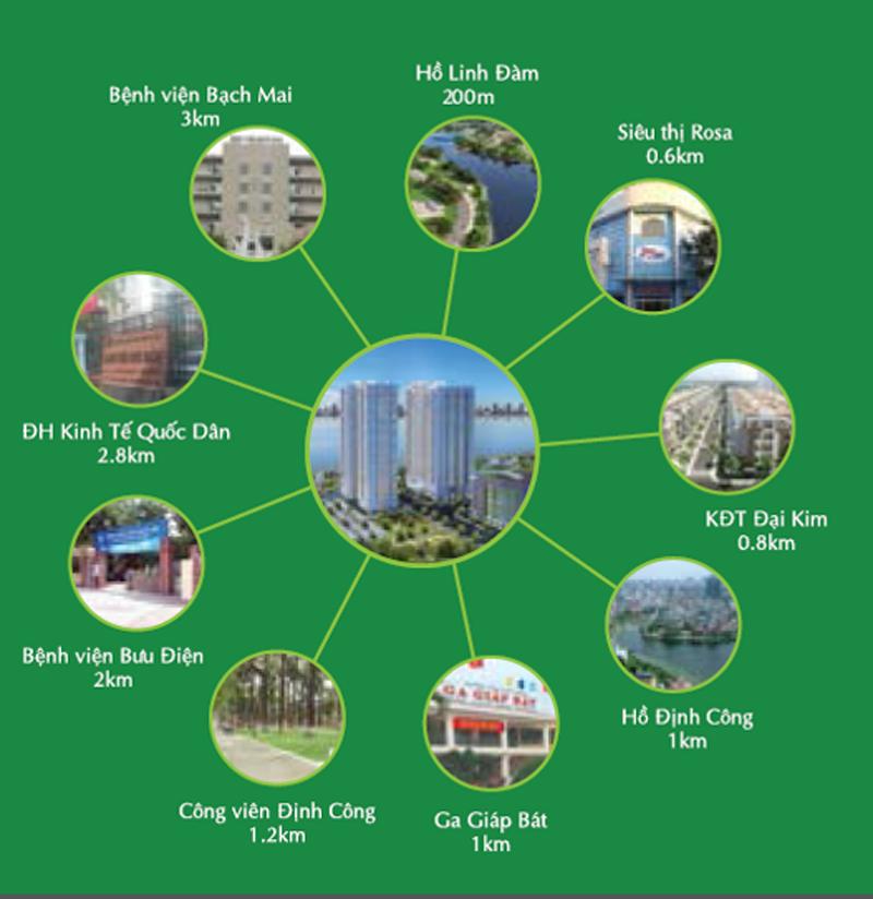 lien-ket-vung-du-an-ecolake-view
