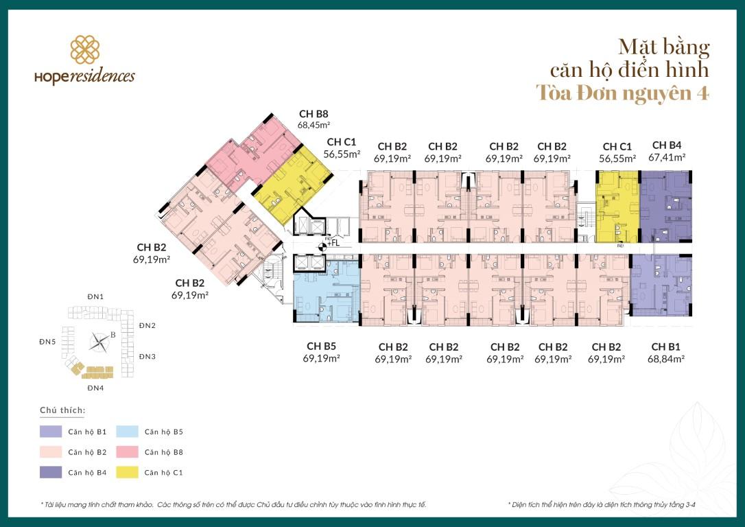 DN4-Medium