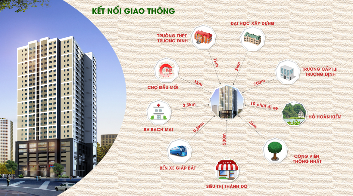 tien-ich-khu-vuc-eco-green-tower